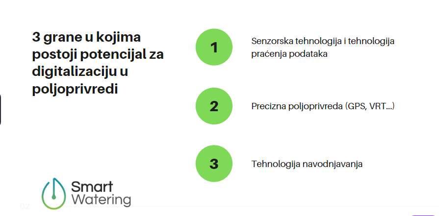 grafikon, smart watering, 3 grane u kojima postoji potencijal za digitalizaciju, senzorska tehnolgija, precizna poljoprivreda, tehnologija navodnjavanja